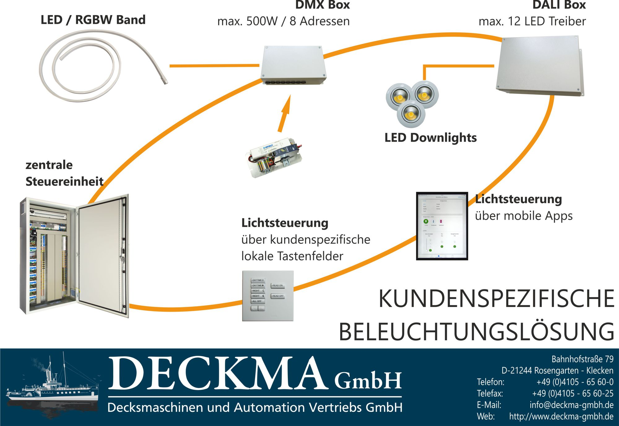 Performance Deckma Gmbh Leds Dimmer Circuit And Alarm Project Engineering Manufacture Of System
